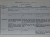 Richtlinien für die Ausbildung zum Matrosen
